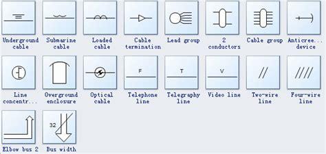 Industrial Control System Diagram Symbols