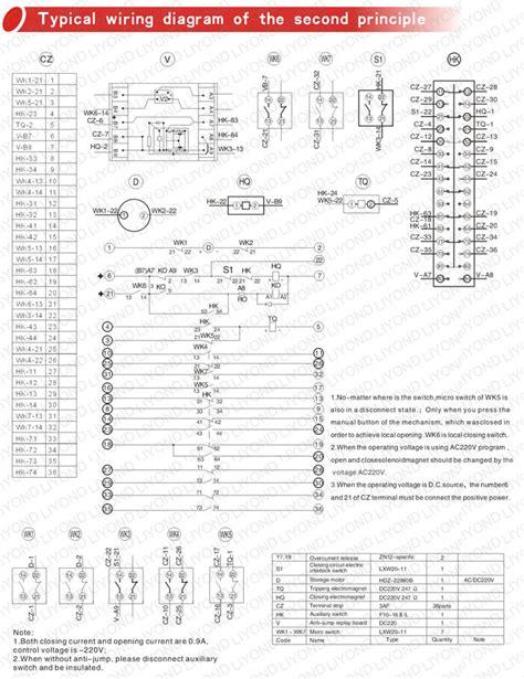 zn28 12k indoor high voltage vcb for 12kv switchgear