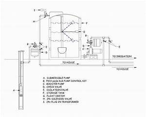 Sta Rite Well Pump Wiring Diagram Collection