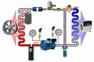 Circuito Basico De Aire Acondicionado  Diagramasde
