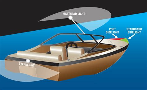 Boat Lights At Night Rules by Navigation Lights For Boats Rules Regulations