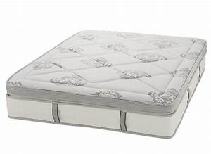 modern sleep pillowtop hybrid mattress reviews consumer With best rated pillows consumer reports