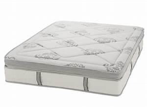 modern sleep pillowtop hybrid mattress reviews consumer With best bed pillows consumer reports