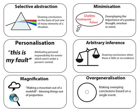 cognitive distortion wikipedia