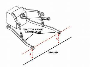 Cat 2 3pt Hitch Dimensions