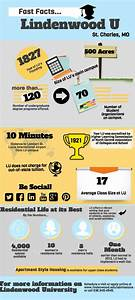 10 best Saint Louis Higher Ed images on Pinterest | St ...