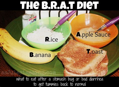 Good To Know The Brat Diet Bananas Rice Applesauce