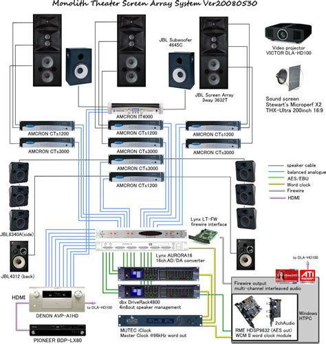 Dbx Crossover Wiring Diagram by Monolith Theater