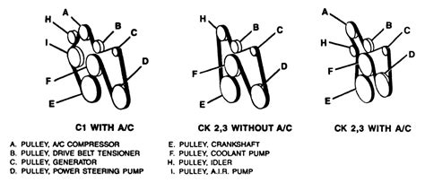 1988 Chevy K1500 Serpentine Belt Diagram by Repair Guides Routine Maintenance And Tune Up Belts
