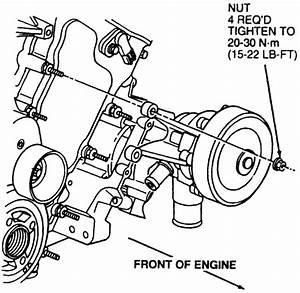 Solved  How To Change Waterpump 1999 Ford Taurus