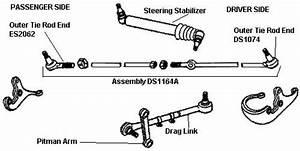4 Best Images Of School Bus Steering Linkage Diagram
