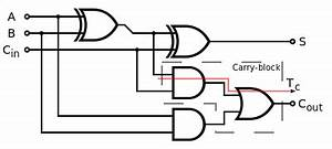 Logic Diagram Of 4 Bit Full Adder : title fundamental hardware elements of computers ~ A.2002-acura-tl-radio.info Haus und Dekorationen