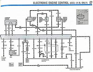 Electronic Engine Control