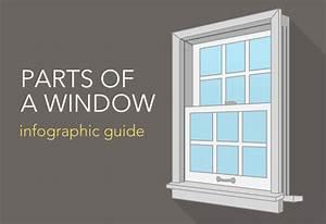 Anatomy Of A Double Hung Window