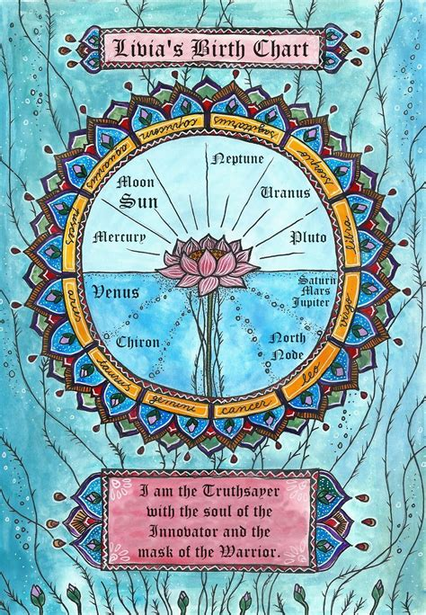 enchanted map natal chart reading   session     personal astrological map