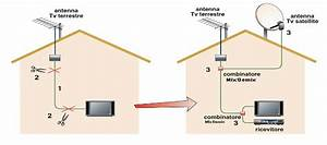 Schema montaggio miscelatore antenna tv Fare di Una Mosca