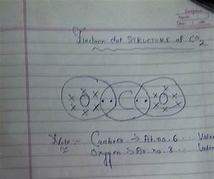 What Would Be The Electron Dot Structure Of Carbon Dioxide