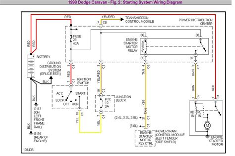 Wiring Diagram Grand Caravan 2006 by 1998 Dodge Grand Caravan Will Not Start By Turning The Key