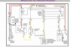 Wiring Diagram Grand Caravan 2006