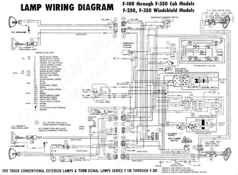 2003 Ford F650 Headlight Wiring Diagram by 1999 F350 68 Engine Fuse Panel Diagram Wiring Diagram