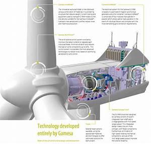 Blowin U0026 39  In The Wind  Journal Of A Wind Energy Pro