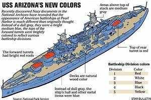 Pearl Harbor battleships' 1941 color schemes rediscovered ...
