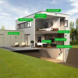 home design for pc besf of ideas remodelling your interior home design with smart house technology compare