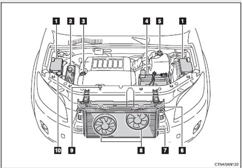 range rover evoque fuse box wiring diagram