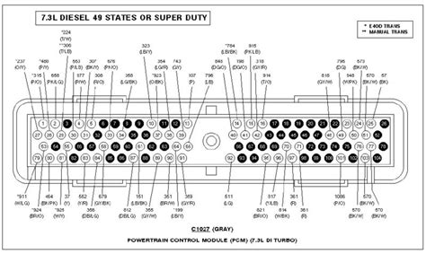 2006 Ford Duty Pcm Wiring Diagram by Pcm Wiring Harness Diagram Ford Truck Enthusiasts Forums