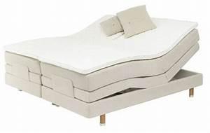 Was Ist Ein Topper : was ist ein boxspringbett und wieso es immer beliebter wird ~ Michelbontemps.com Haus und Dekorationen