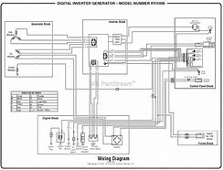 Hd wallpapers ryobi generator wiring diagram love8designwall hd wallpapers ryobi generator wiring diagram cheapraybanclubmaster Gallery