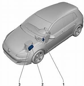 Volkswagen Golf Mk7  2012 - 2018