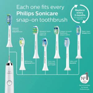 Sonicare Toothbrush Replacement Heads - The Ultimate Guide