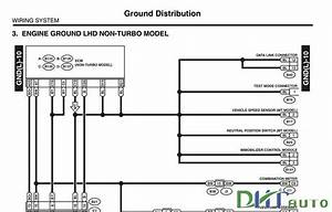 Diagram 2010 Subaru Forester Workshop Wiring Diagram Full Version Hd Quality Wiring Diagram Diagramyagerx Campofranco2000 It