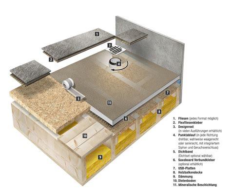 Beton Mineral Dusche by 3 D Duschen Querschnitte Schichtenmodelle Saxoboard Net