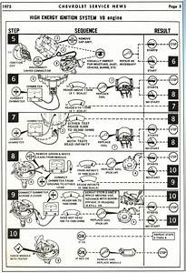 1977 Chevrolet Corvette Ignition Wiring Diagram Html