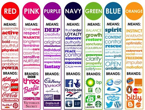 power colors what s the difference between pantone cmyk and rgb
