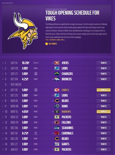 nfl forum vikings  schedule released