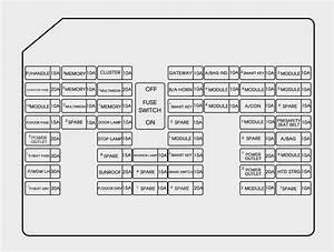 Hyundai Genesis (2015 – 2016) – fuse box diagram Auto Genius