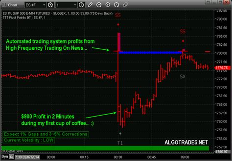 automated trading system automated trading systems the last thing your advisor