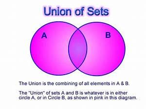 Venn Diagrams And Sets