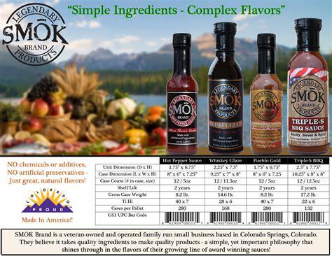 Colorado MarketMaker - SMOK Brand
