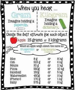 Estimating Weight Poster Math Measurement Teaching Math