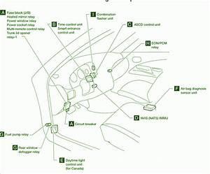 Car Fuse Box Diagrams  U2013 Page 413  U2013 Circuit Wiring Diagrams