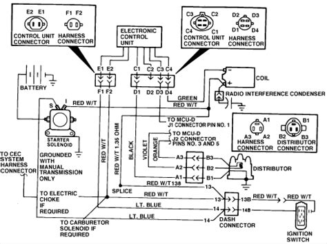 1989 Jeep Ignition Switch Diagram by Ignition Module Wiring Diagram Jeep Forum