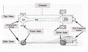 Diagram  Wiring Diagram For Cars Full Version Hd Quality