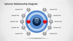 Spheres Relationship Diagrams For Powerpoint