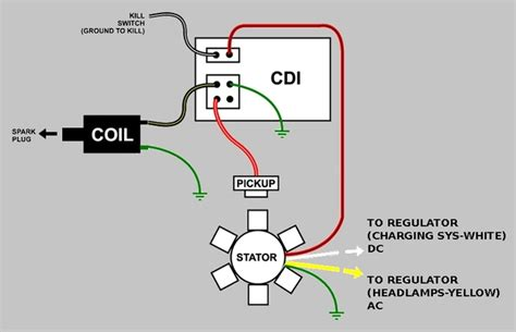 Wiring Diagram For Jonway 150 by 150cc Kinroad Jonway Headlight Problem Scooter Doc Forum