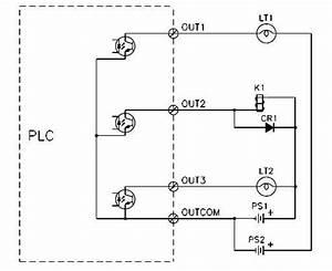 Plc Output Types