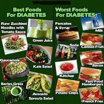 Animated Diabetes Nutrition Diet Damon Matt Hollywood